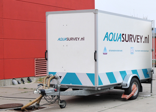 Aquasurvey   Meetset Buiten